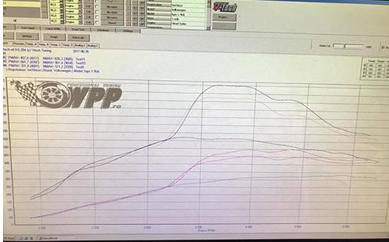 Our GTB2265VK makes 500hp